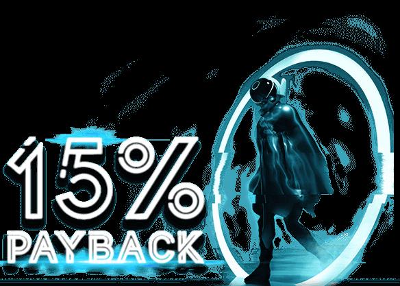 Score 15% Payback