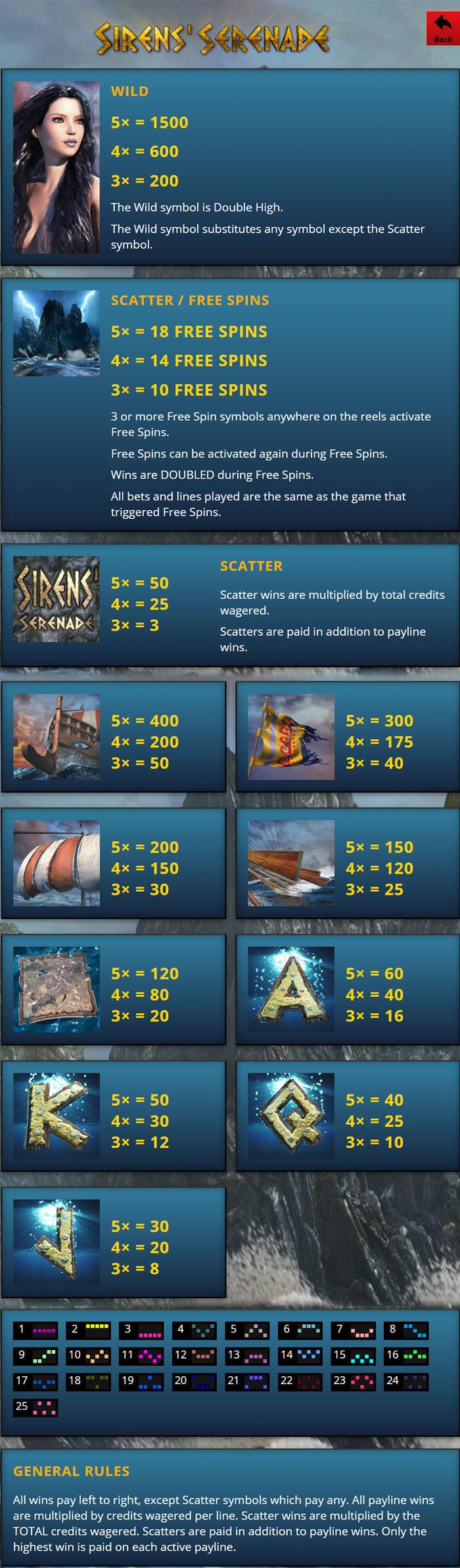 Sirens Serenade Pay Table Screenshot, Treasure Mile